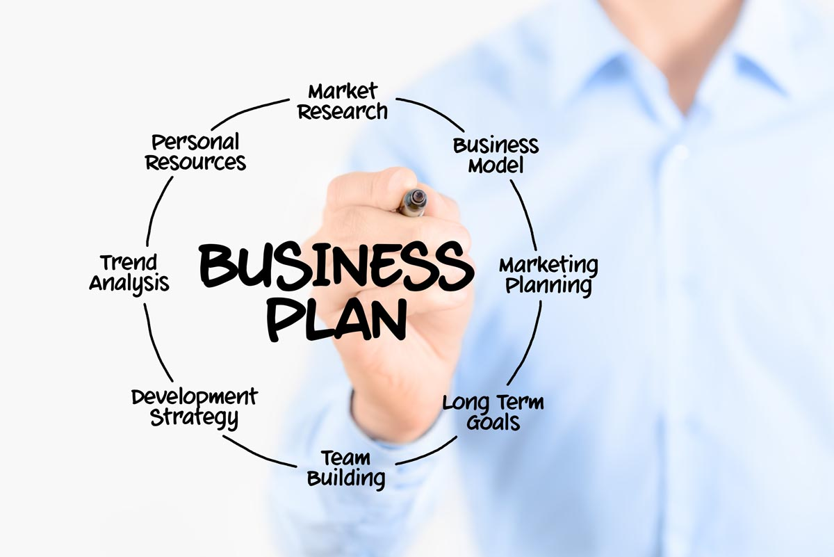 Business plan for services market needs business plan